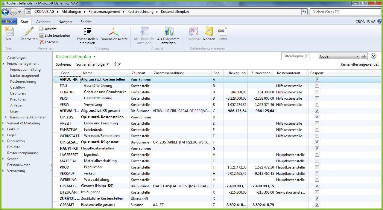 Kostenstellenplan Kostenrechnungsmodul in Dynamics NAV 2013