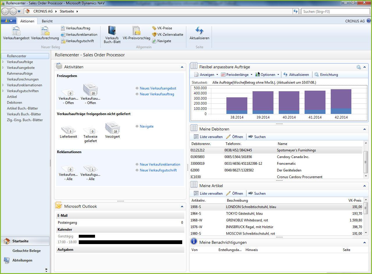 Rollencenter End User Charting Dynamics NAV 2013