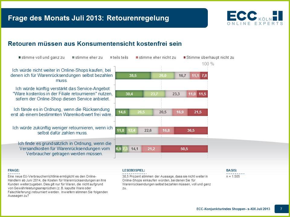 Wegfall 40 Euro Klausel Retouren NAV