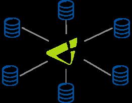 Qlik Sense QlikView 12 Datenquellen Microsoft Dynamics Scripting Connector