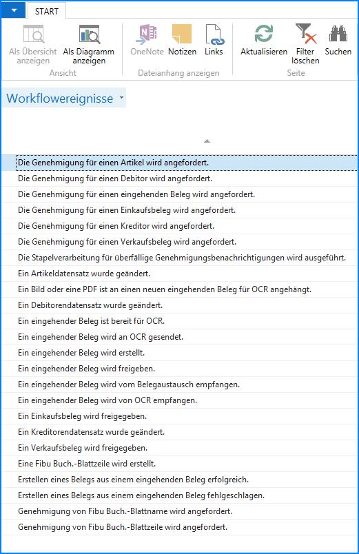 NAv 2016 Workflow Templates