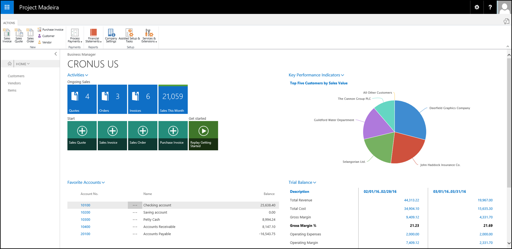 Microsoft Project Madeira Erp Blog
