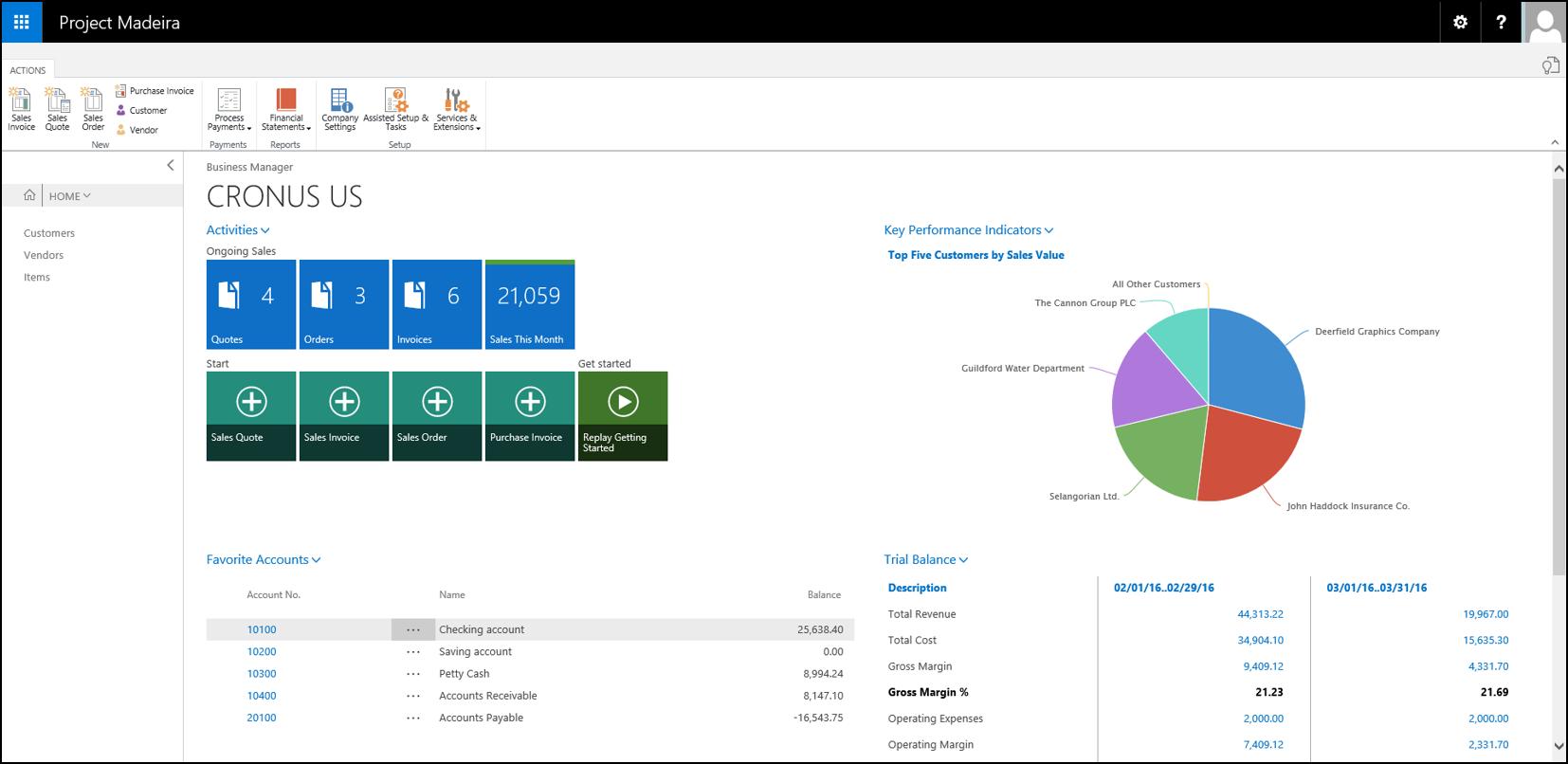 Microsoft Dynamics Nav Erp Blog