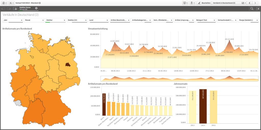 Qlik Sense Geo Auswertung Verkäufe in Deutschland