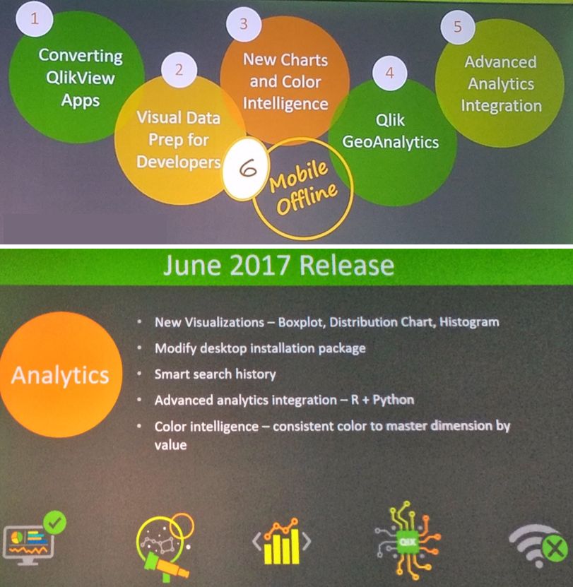Qlik Sense June 2017 Highlights
