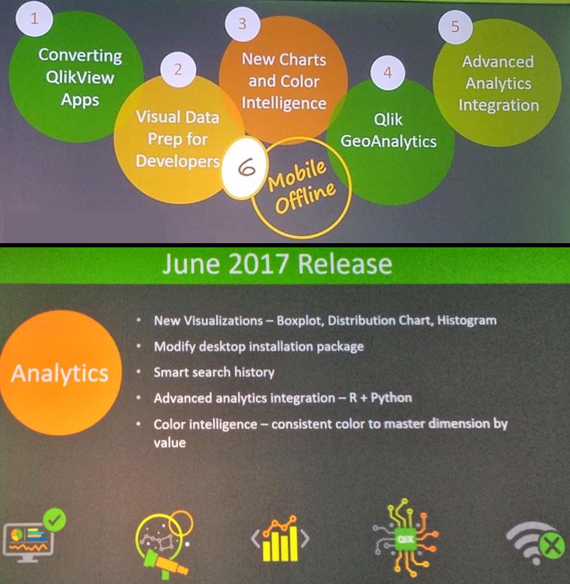 Qlik Sense June 2017 Highlights