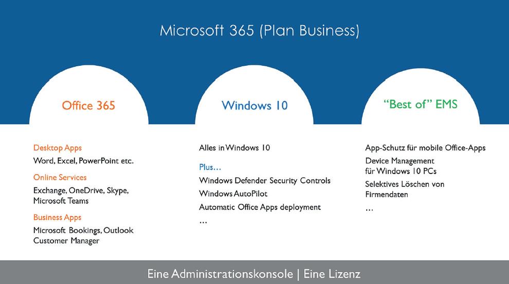 Modern Workplace mit Microsoft 365