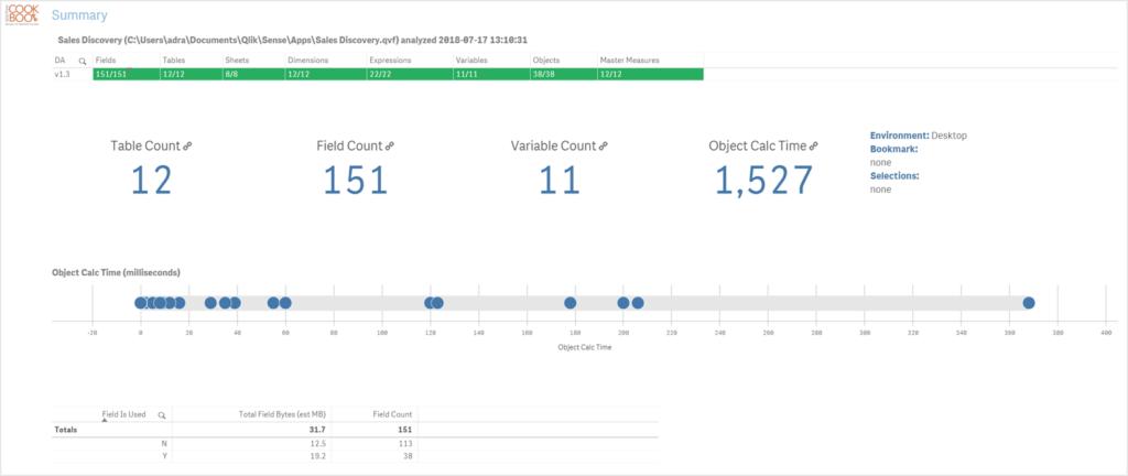 Summary der App-Analyse im Document Analyzer für Qlik Sense