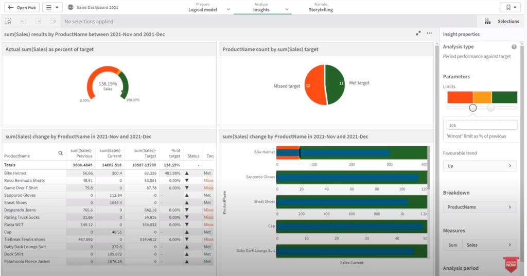 Qlik Sense Insight Advisor