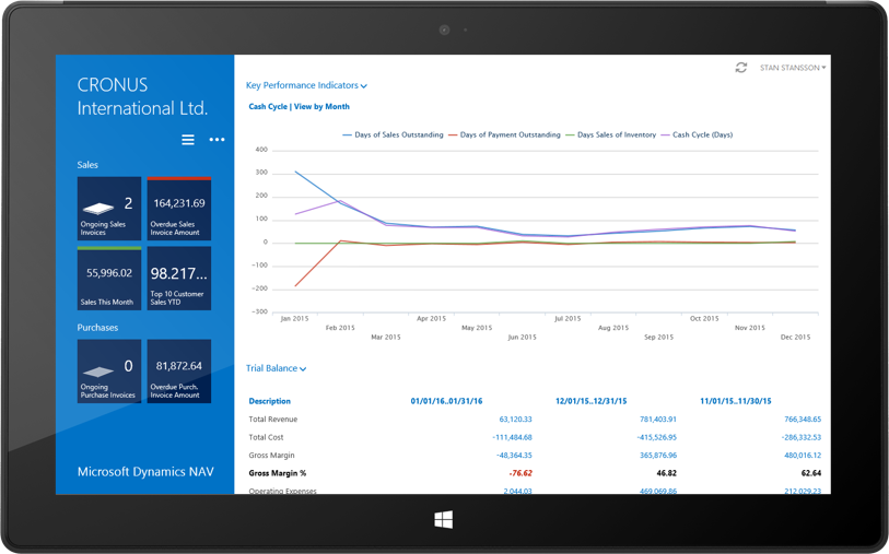 Microsoft Dynamics NAV 2015 Tablet Client