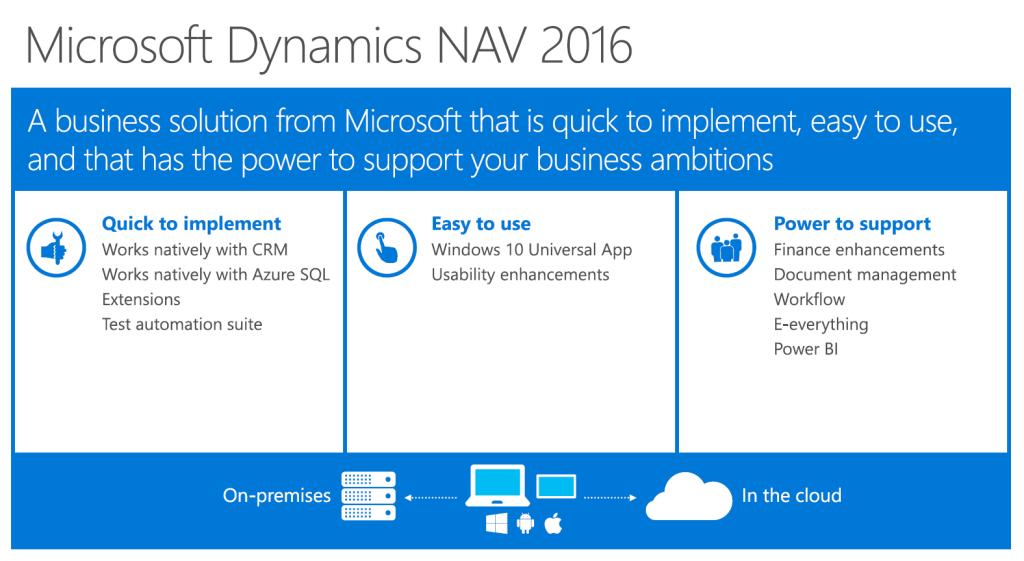 Release Dynamics NAV 2016