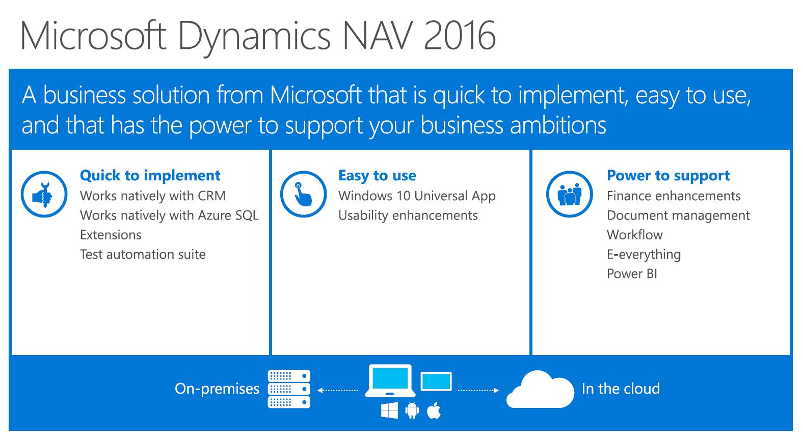 Microsoft Dynamics Nav 2016 Officially Available