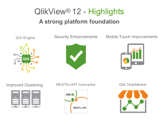 QlikView 12 Release New Features