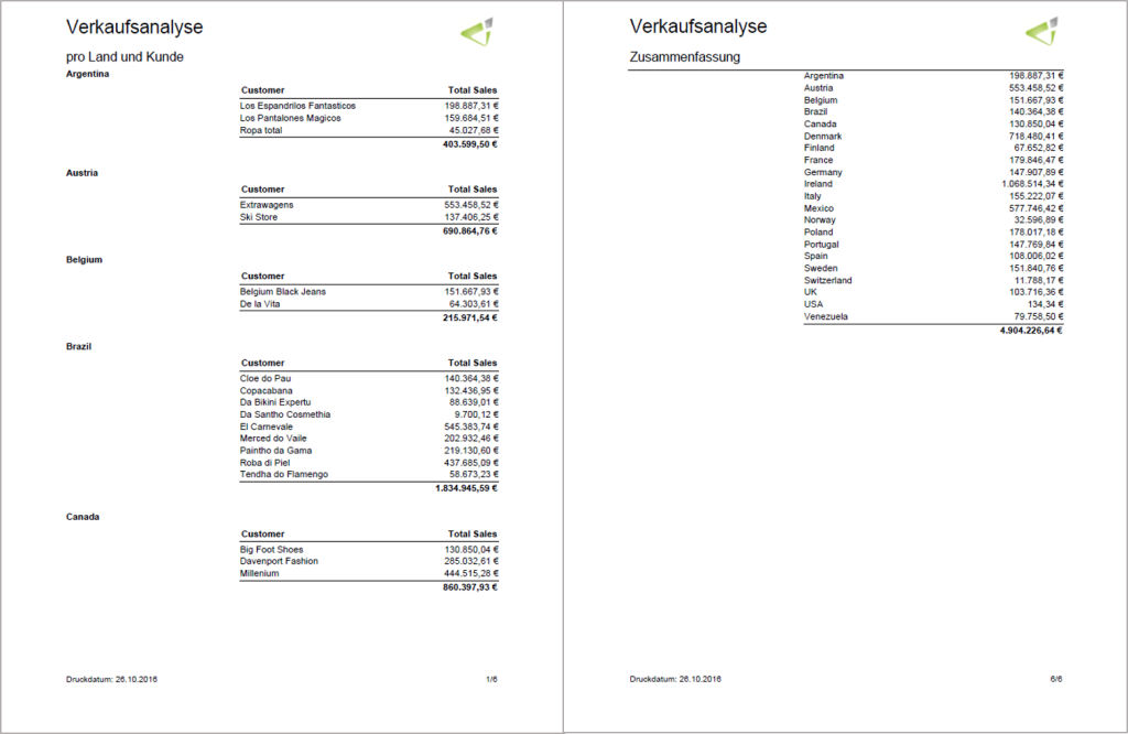 Final Report in Qlik NPrinting