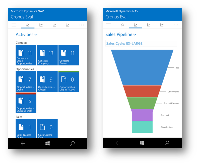 Optimised CRM Integration on Smartphones