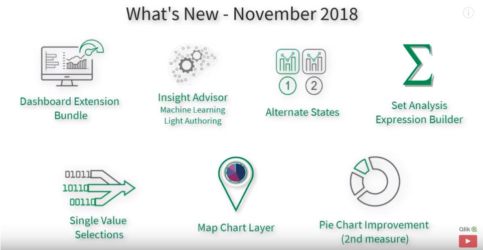 Qlik Sense November 2018