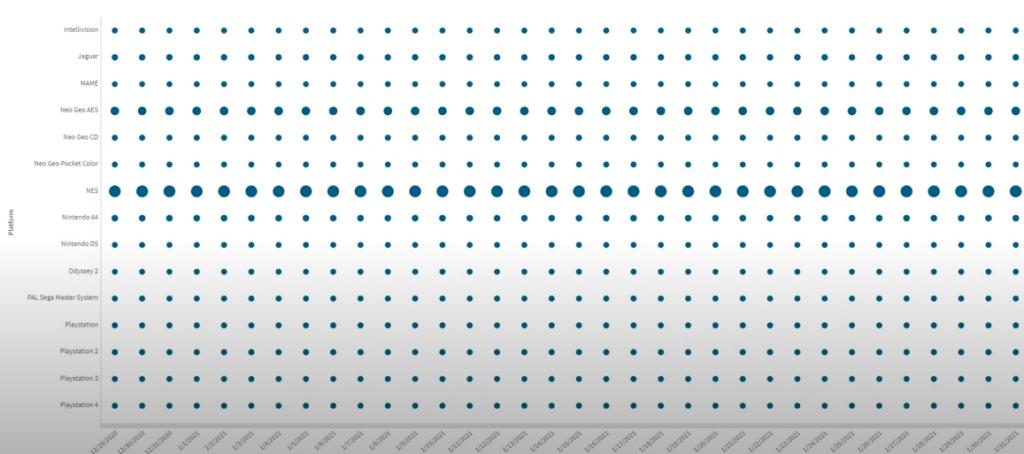 Qlik Sense Grid Chart